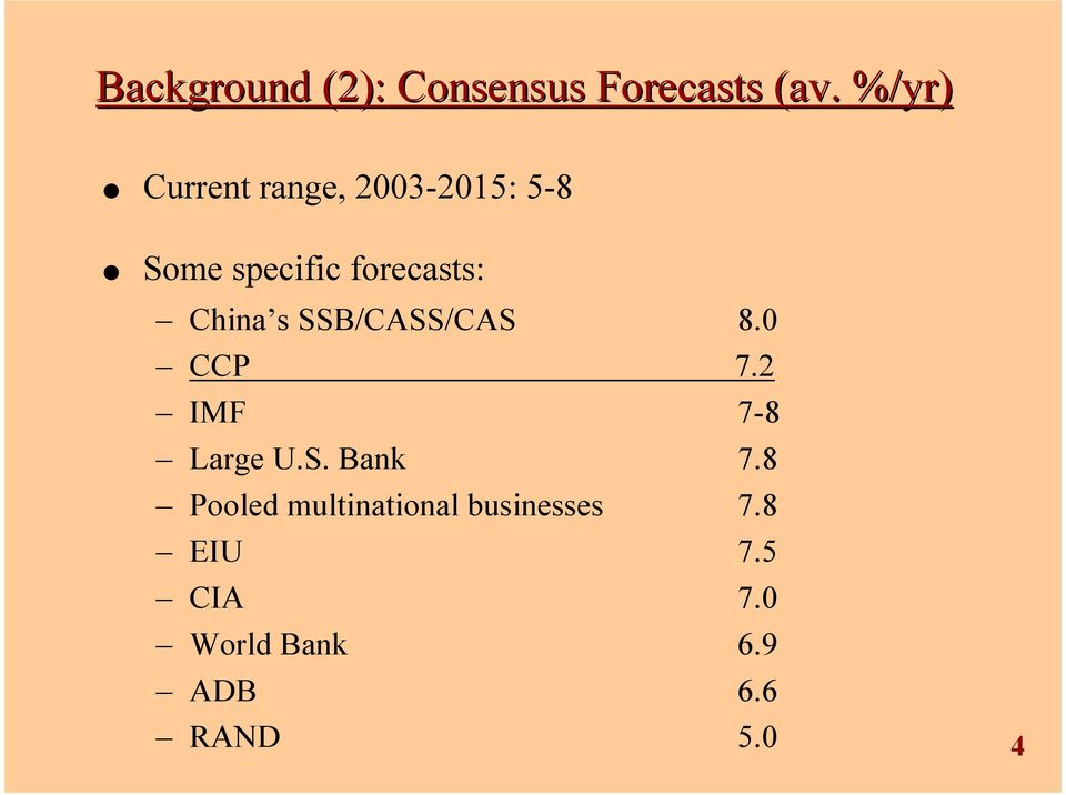China s SSB/CASS/CAS 8.0 CCP 7.2 IMF 7-8 Large U.S. Bank 7.