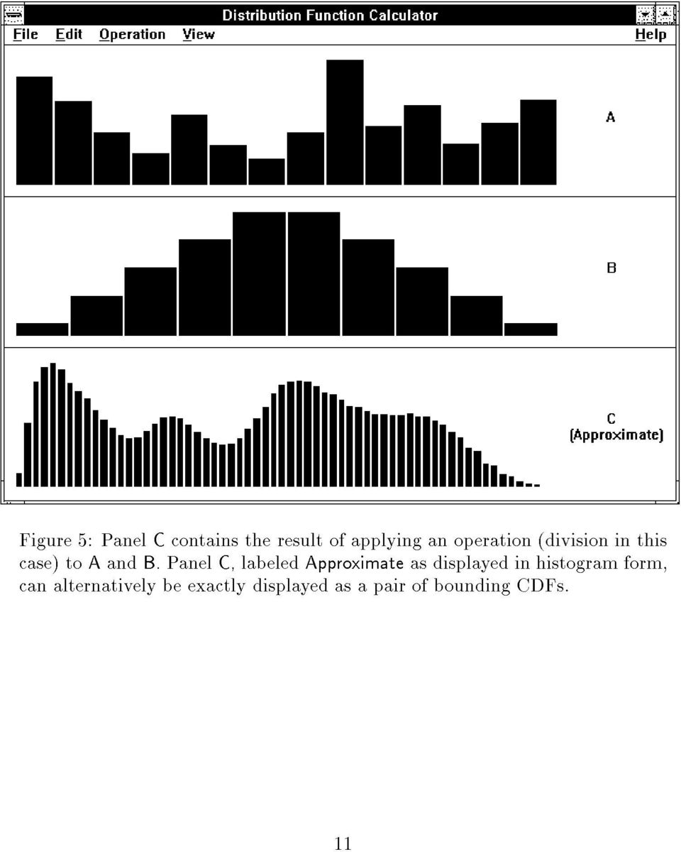 Panel C, labeled Approximate as displayed in histogram