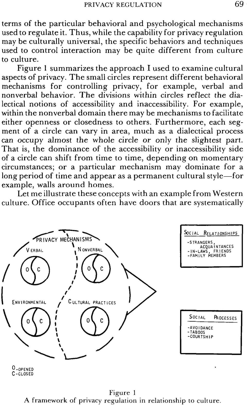 Figure 1 summarizes the approach 1 used to examine cultural aspects of privacy.