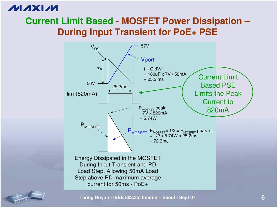 74W Current Limit Based PSE Limits the Peak Current to 820mA = 1/2 x peak x t = 1/2 x 5.74W x 25.2ms = 72.