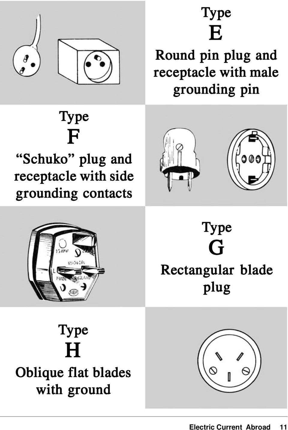 with side grounding contacts Type G Rectangular blade plug