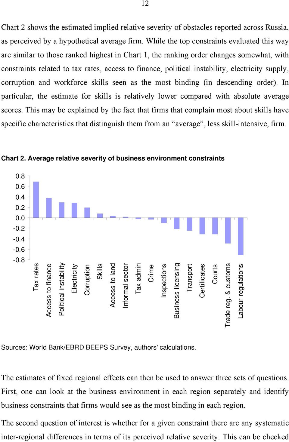 instability, electricity supply, corruption and workforce skills seen as the most binding (in descending order).