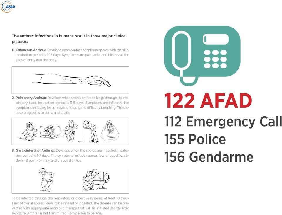 Symptoms are influenza-like symptoms including fever, malaise, fatigue, and difficulty breathing. The disease progresses to coma and death. 122 AFAD 112 Emergency Call 155 Police 3.