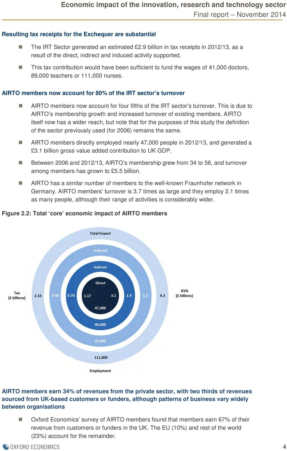 AIRTO members now account for 80% of the IRT sector s turnover AIRTO members now account for four fifths of the IRT sector s turnover.
