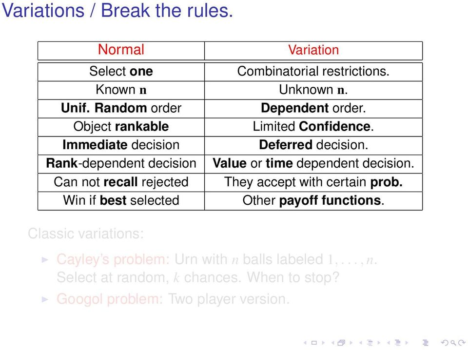 Rank-dependent decision Value or time dependent decision. Can not recall rejected They accept with certain prob.
