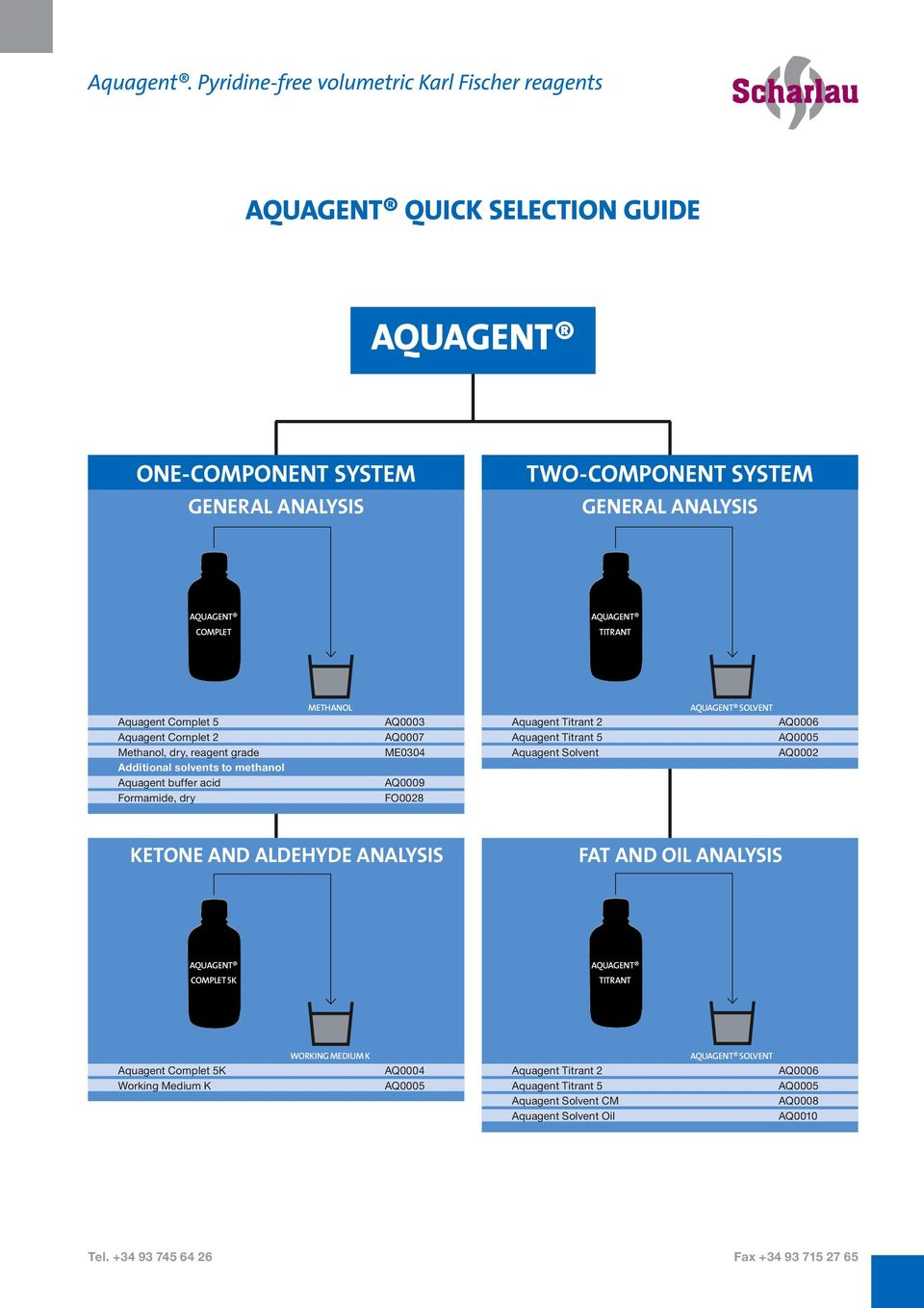 Aquagent buffer acid AQ0009 Formamide, dry FO0028 KETONE AND ALDEHYDE ANALYSIS FAT AND OIL ANALYSIS COMPLET 5K TITRANT WORKING MEDIUM K SOLVENT Aquagent Complet 5K