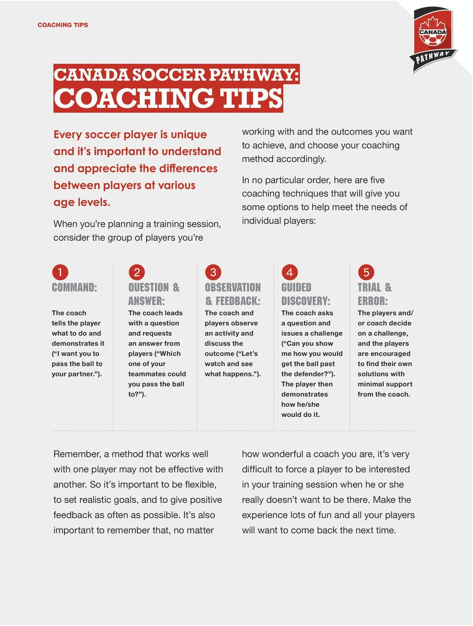 In no particular order, here are five coaching techniques that will give you some options to help meet the needs of individual players: 1 Command: The coach tells the player what to do and