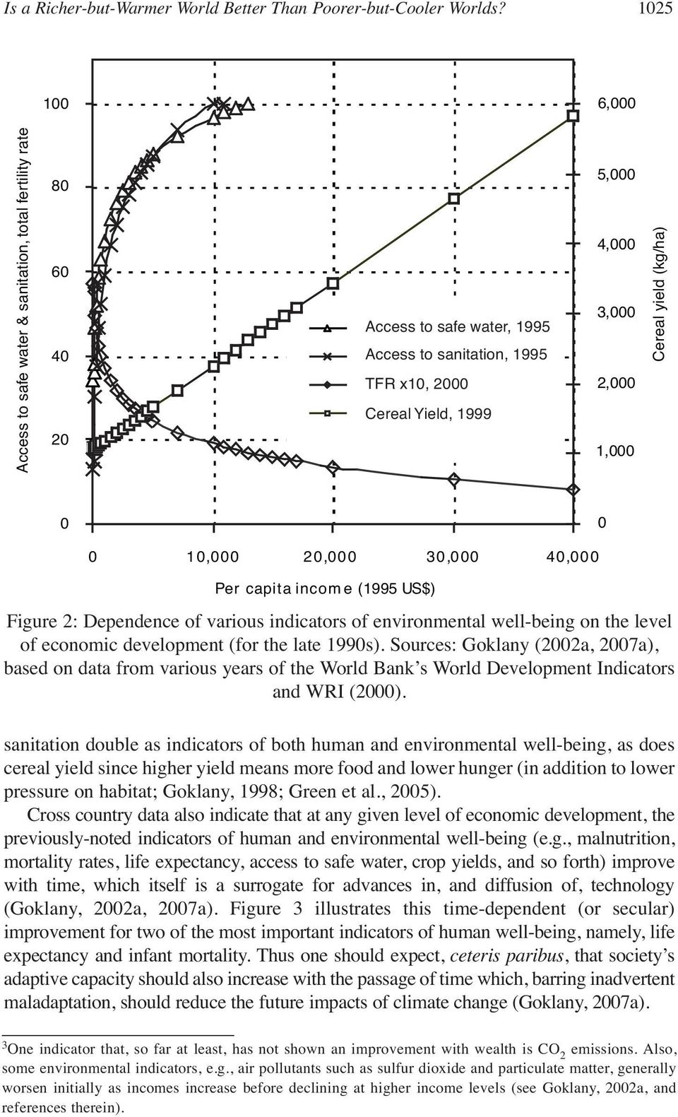 Cereal yield (kg/ha) 0 0 0 10,000 20,000 30,000 40,000 Per capita incom e (1995 US$) Figure 2: Dependence of various indicators of environmental well-being on the level of economic development (for
