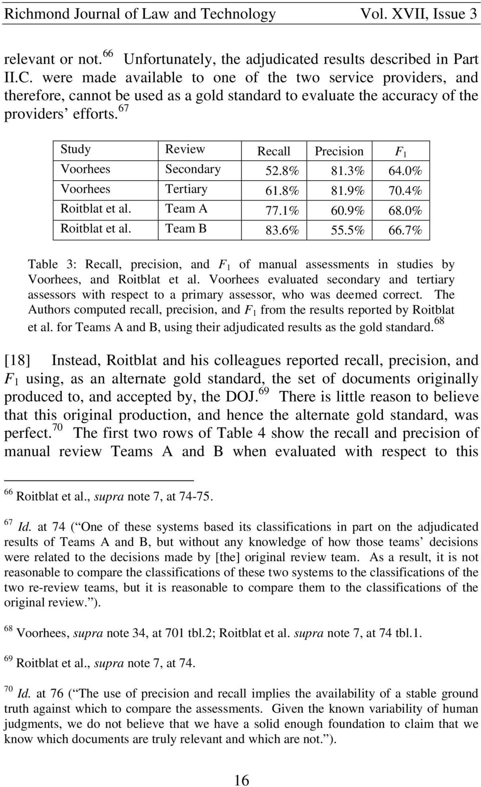 67 Study Review Recall Precision F 1 Voorhees Secondary 52.8% 81.3% 64.0% Voorhees Tertiary 61.8% 81.9% 70.4% Roitblat et al. Team A 77.1% 60.9% 68.0% Roitblat et al. Team B 83.6% 55.5% 66.