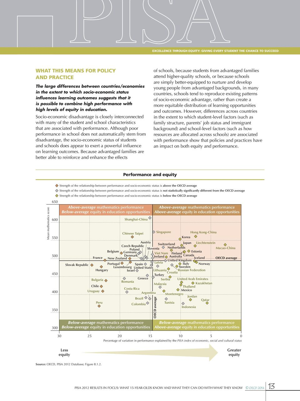 Socio-economic disadvantage is closely interconnected with many of the student and school characteristics that are associated with performance.