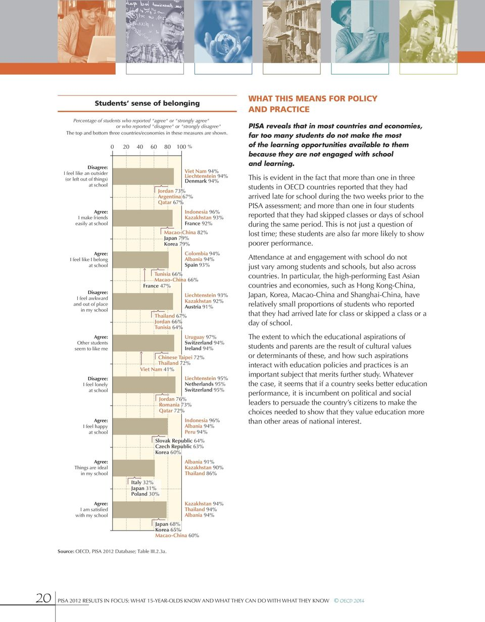 "belonging Percentage of students who reported ""agree"" or ""strongly agree"" or who reported ""disagree"" or ""strongly disagree"" The top and bottom three countries/economies in these measures are shown."