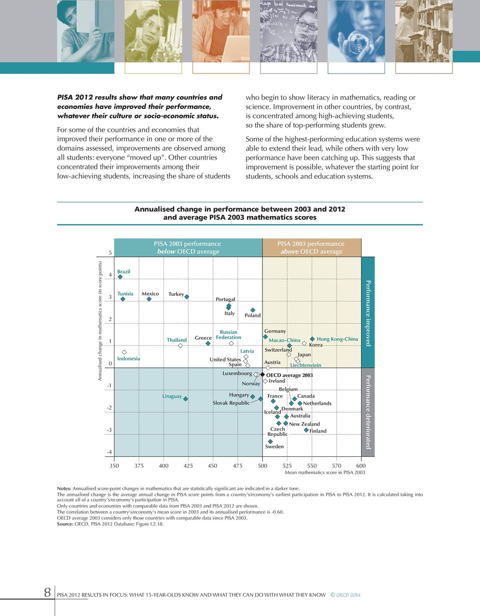Other countries concentrated their improvements among their low achieving students, increasing the share of students who begin to show literacy in mathematics, reading or science.