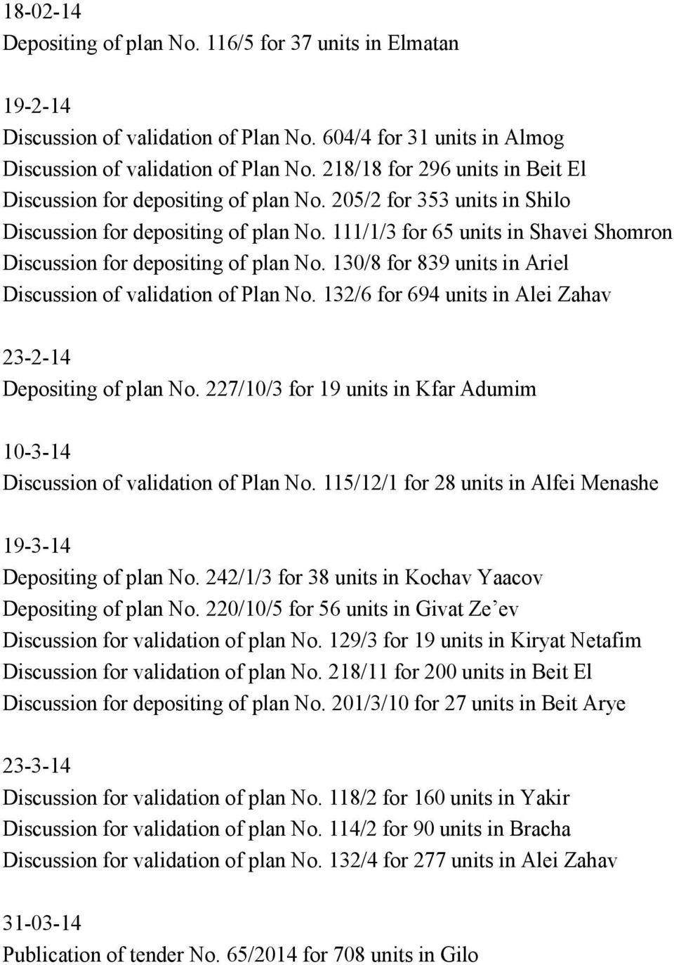 111/1/3 for 65 units in Shavei Shomron Discussion for depositing of plan No. 130/8 for 839 units in Ariel Discussion of validation of Plan No.