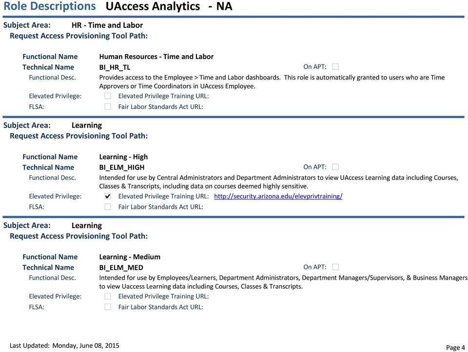 Subject Area: Learning Learning - High BI_ELM_HIGH Intended for use by Central Administrators and Department Administrators to view UAccess Learning data including Courses, Classes & Transcripts,