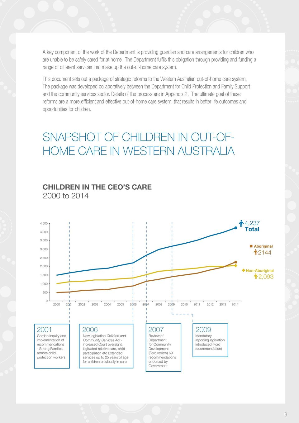 This document sets out a package of strategic reforms to the Western Australian out-of-home care system.