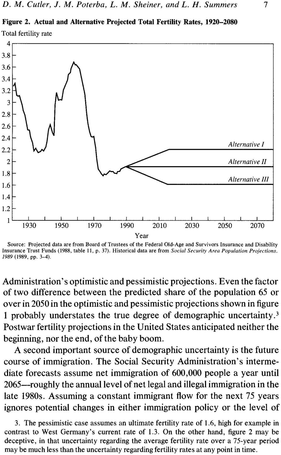 Insurance Trust Funds (1988, table 11, p. 37). Historical data are from Social Security Area Popuilation Projectionls. 1989 (1989, pp. 3-4). Administration's optimistic and pessimistic projections.