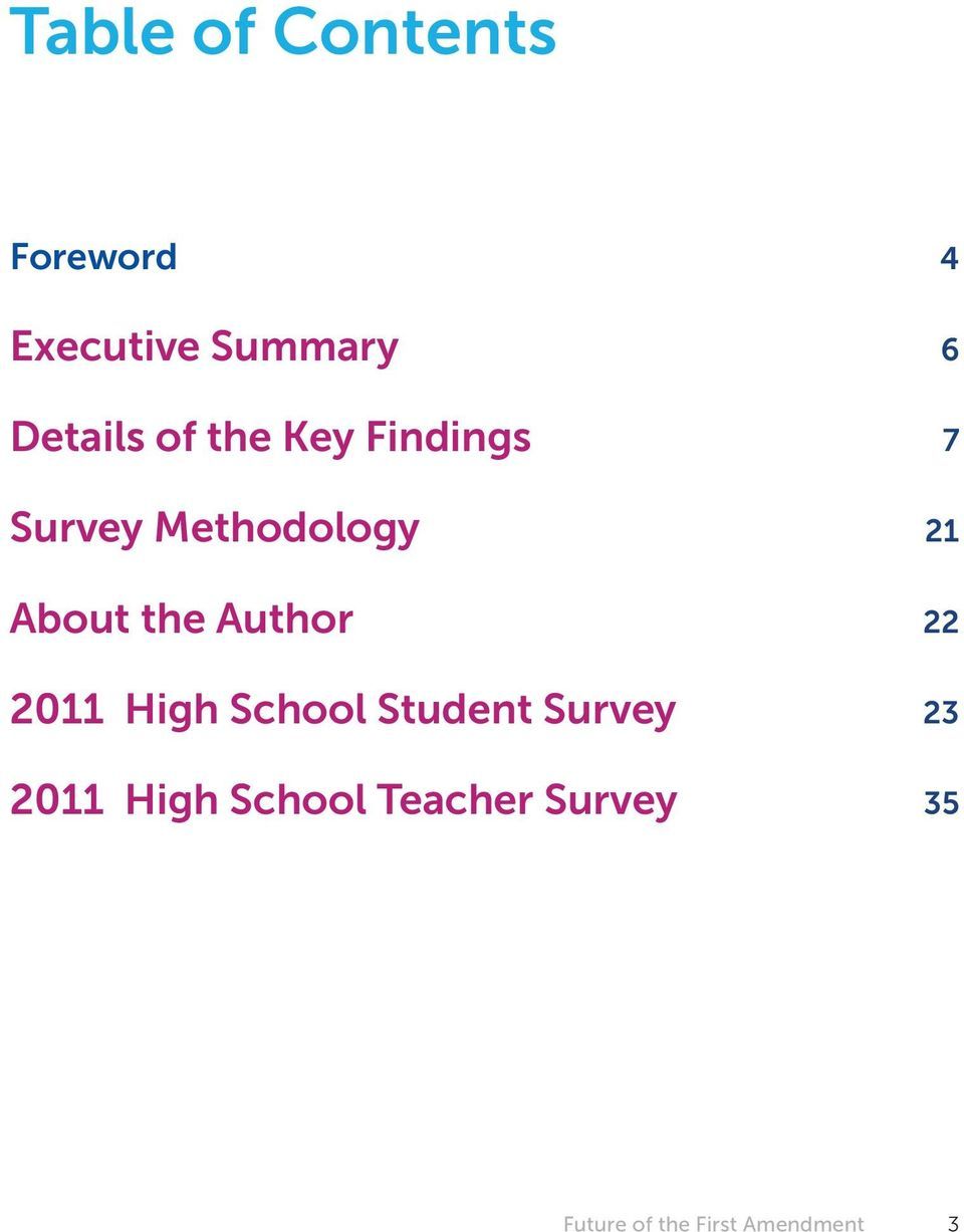 About the Author 22 High School Student Survey 23