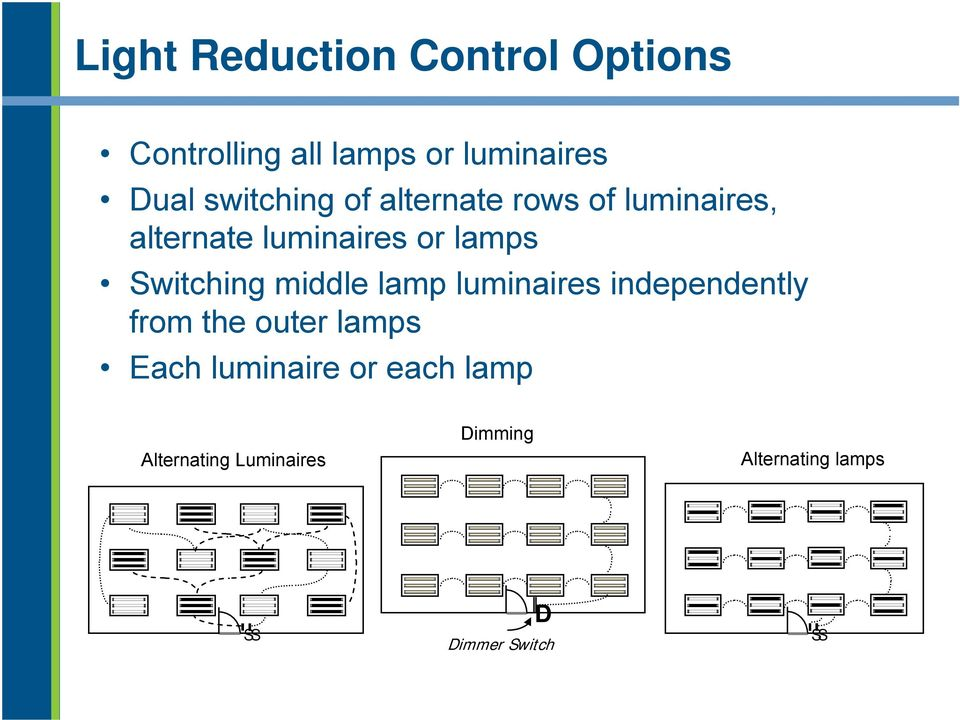Switching middle lamp luminaires independently from the outer lamps Each