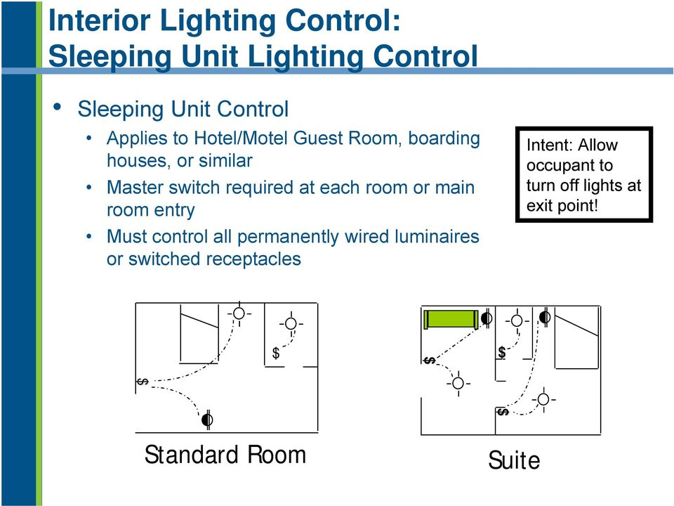 room or main room entry Must control all permanently wired luminaires or switched