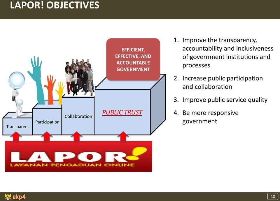 processes 2. Increase public participation and collaboration 3.