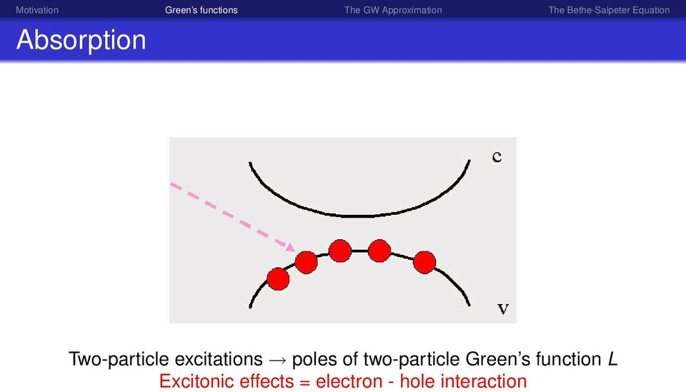 two-particle Green s function
