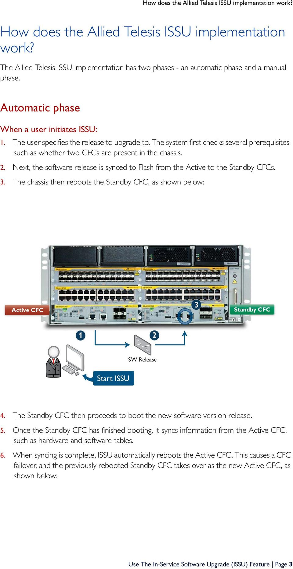 The system first checks several prerequisites, such as whether two CFCs are present in the chassis. 2. Next, the software release is synced to Flash from the Active to the Standby CFCs. 3.