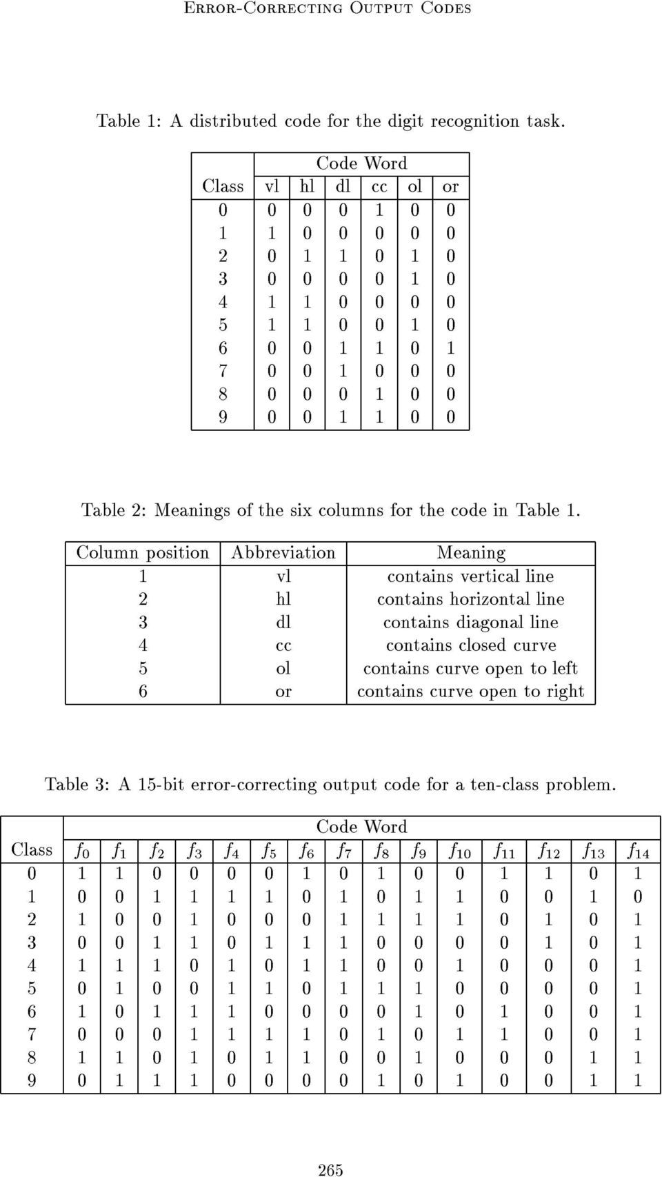 six columns for the code in Table 1.
