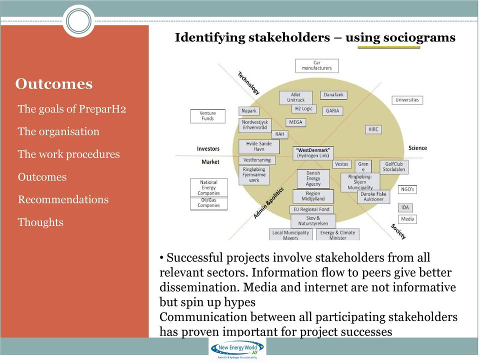 Information flow to peers give better dissemination.