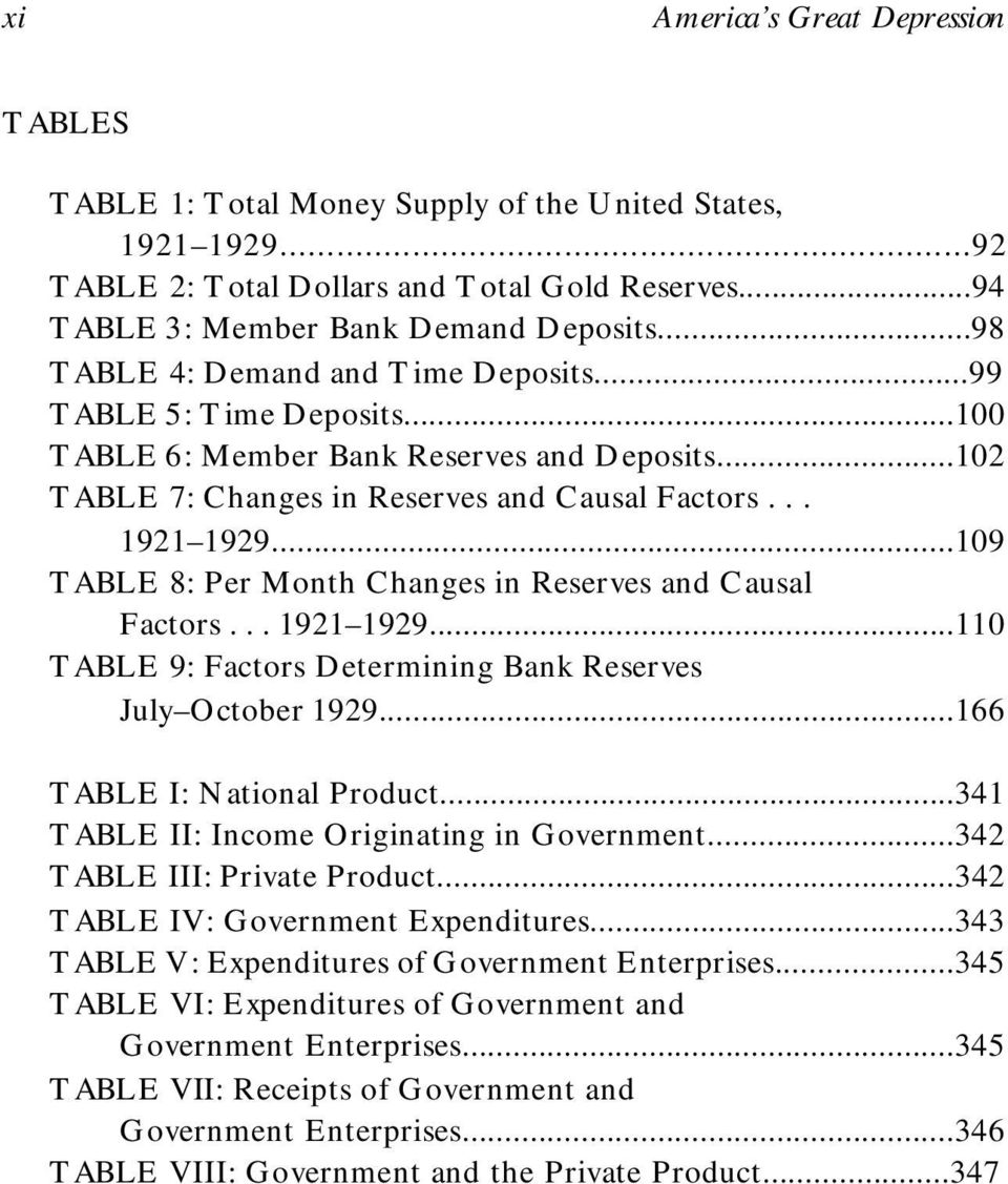 ..109 TABLE 8: Per Month Changes in Reserves and Causal Factors... 1921 1929...110 TABLE 9: Factors Determining Bank Reserves July October 1929...166 TABLE I: National Product.