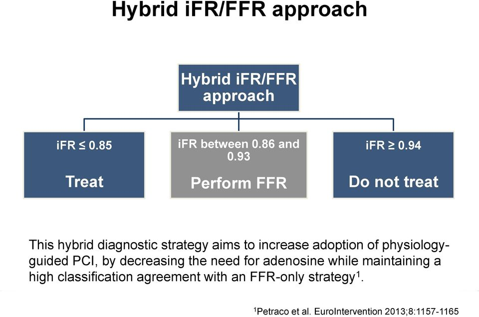 94 Do not treat This hybrid diagnostic strategy aims to increase adoption of