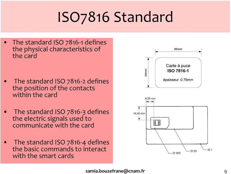 ISO 7816-3 defines theelectricsignalsusedto communicate with the card The standard ISO