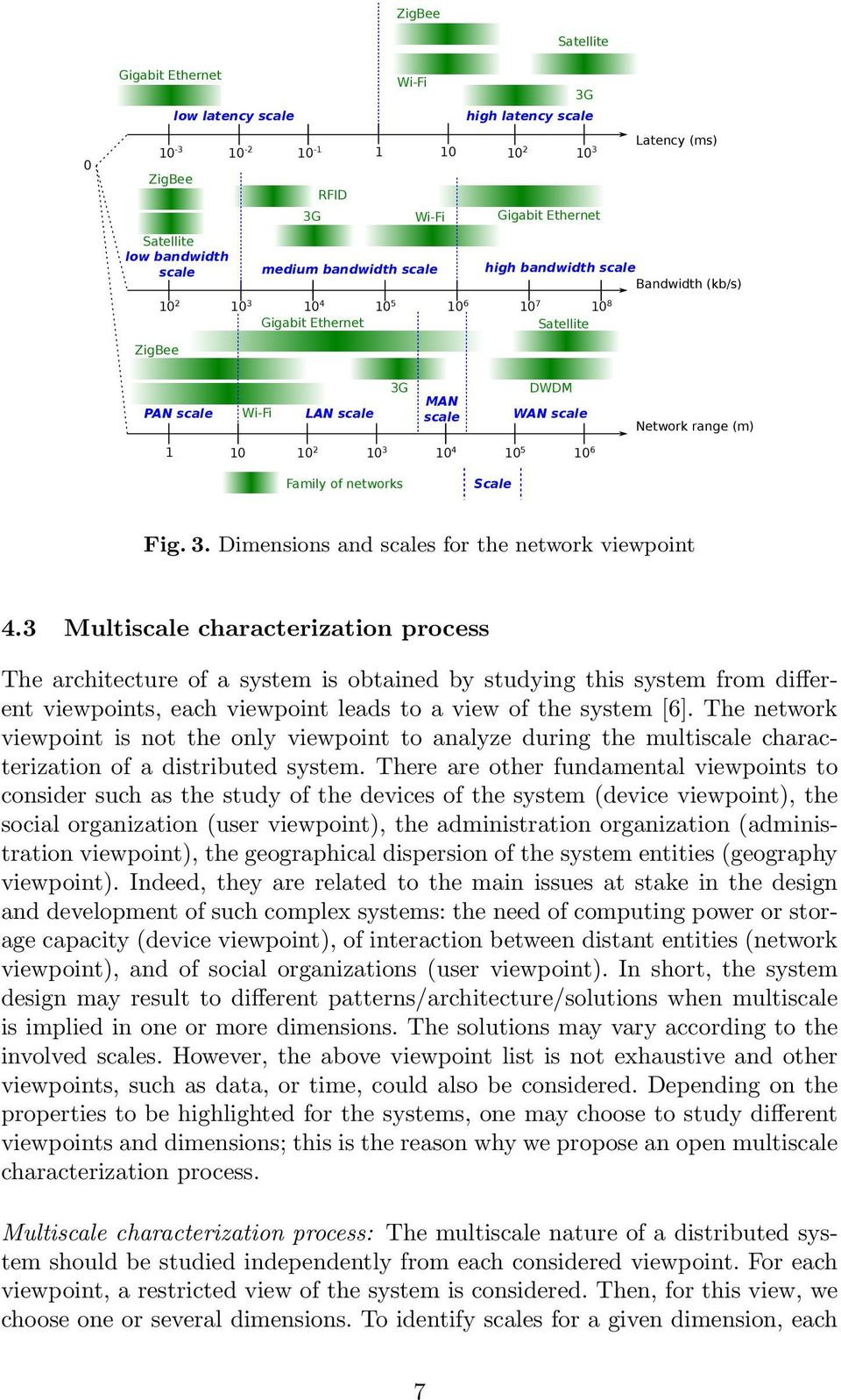 10 2 10 3 10 4 10 5 10 6 Family of networks Scale Fig. 3. Dimensions and scales for the network viewpoint 4.