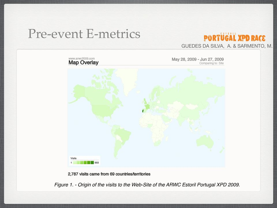 Figure 1. - Origin of the visits to the Web-Site of the ARWC Estoril Portugal XPD 2009. Visits 2,787 % of Site Total: 100.