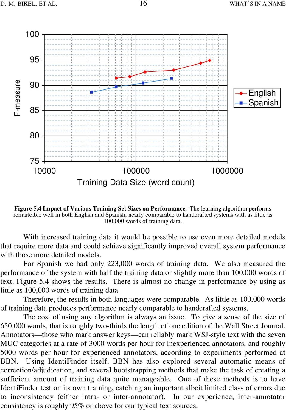 The learning algorithm performs remarkable well in both English and Spanish, nearly comparable to handcrafted systems with as little as 100,000 words of training data.
