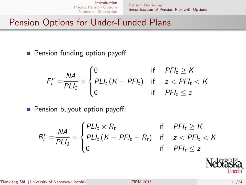 0 0 if PFI t z Pension buyout option payoff: Bt u = NA PLI t R t if PFI t K PLI PLI t (K PFI t +