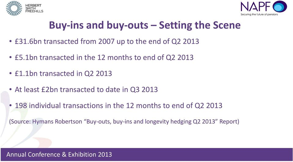 1bn transacted in the 12 months to end of Q2 2013 1.