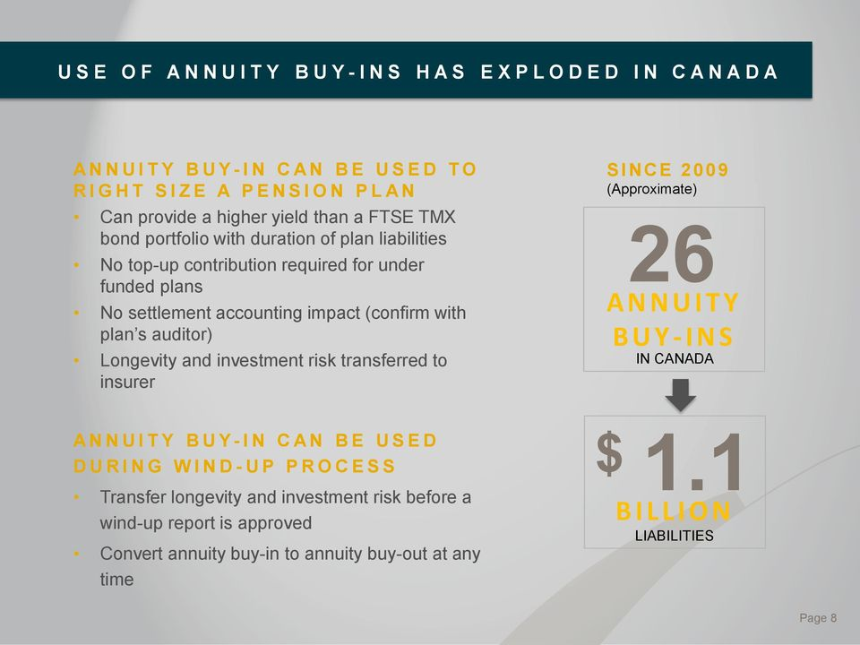 Longevity and investment risk transferred to insurer S I N C E 2 0 0 9 (Approximate) 26 A N N U I T Y B U Y - I N S IN CANADA A N N U I T Y B U Y - I N C A N B E U S E D D U R I N G W I N