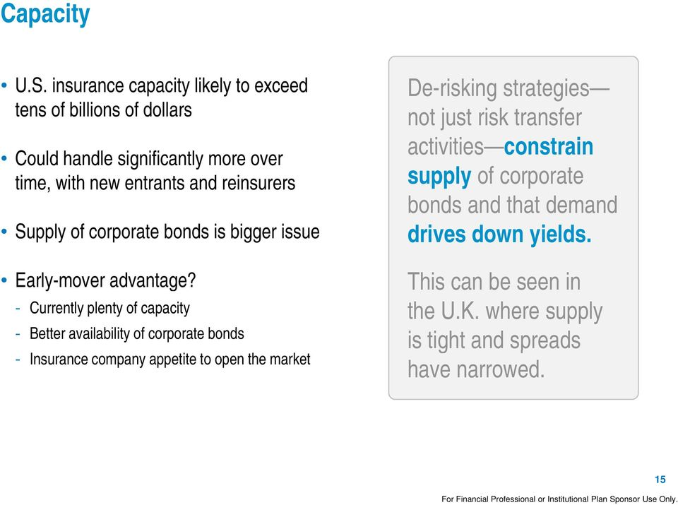 reinsurers Supply of corporate bonds is bigger issue Early-mover advantage?