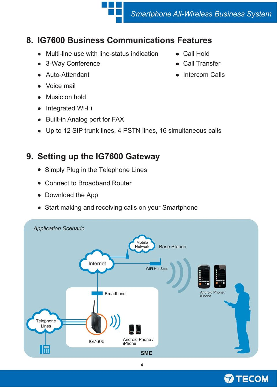 Setting up the IG7600 Gateway Simply Plug in the Telephone Lines Connect to Broadband Router Download the App Start making and receiving calls on your