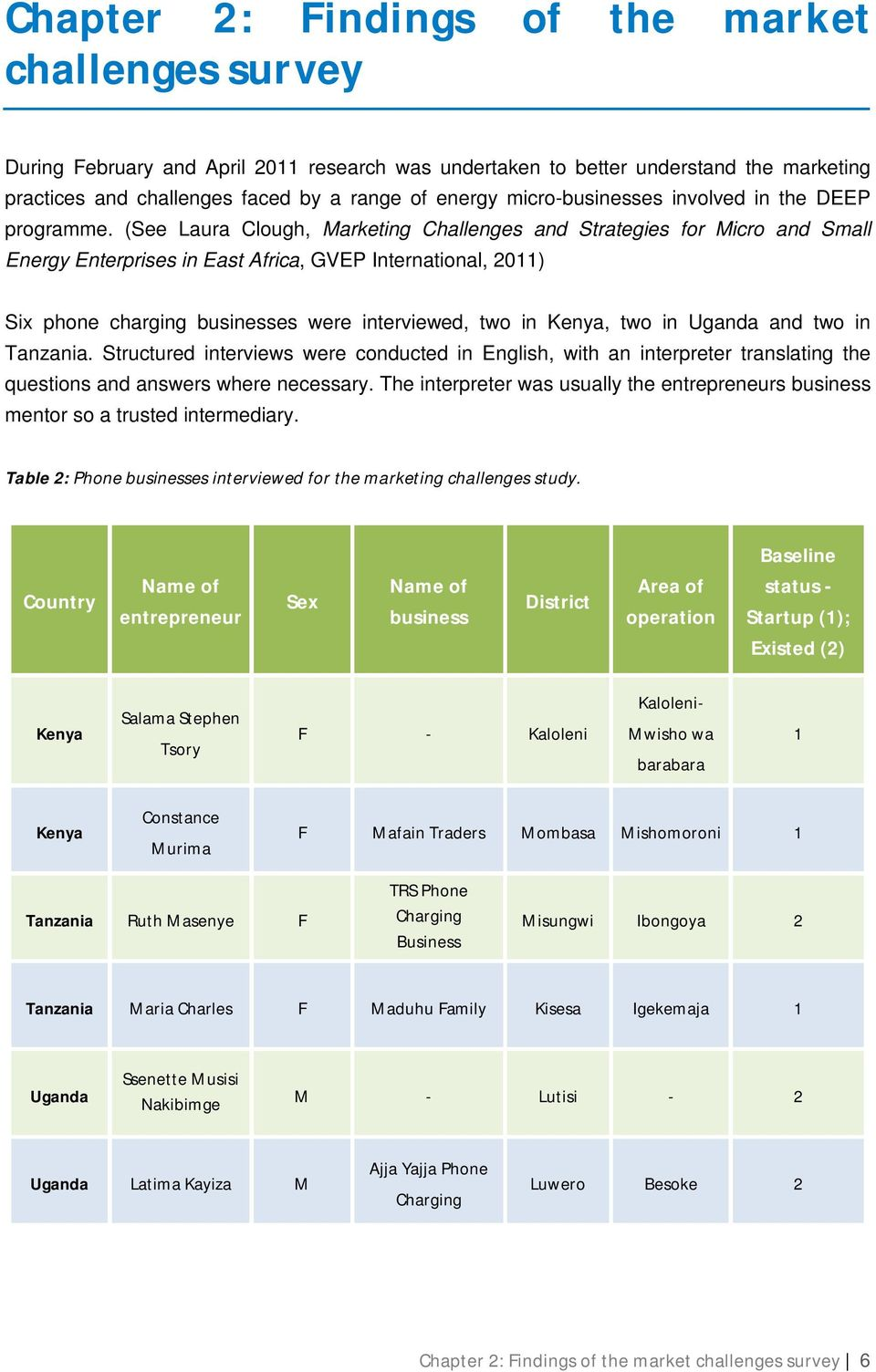 (See Laura Clough, Marketing Challenges and Strategies for Micro and Small Energy Enterprises in East Africa, GVEP International, 2011) Six phone charging businesses were interviewed, two in Kenya,