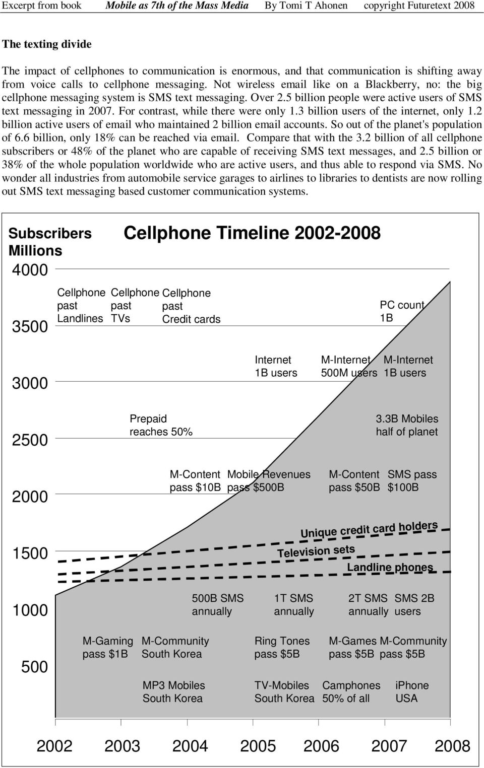 For contrast, while there were only 1.3 billion users of the internet, only 1.2 billion active users of email who maintained 2 billion email accounts. So out of the planet's population of 6.