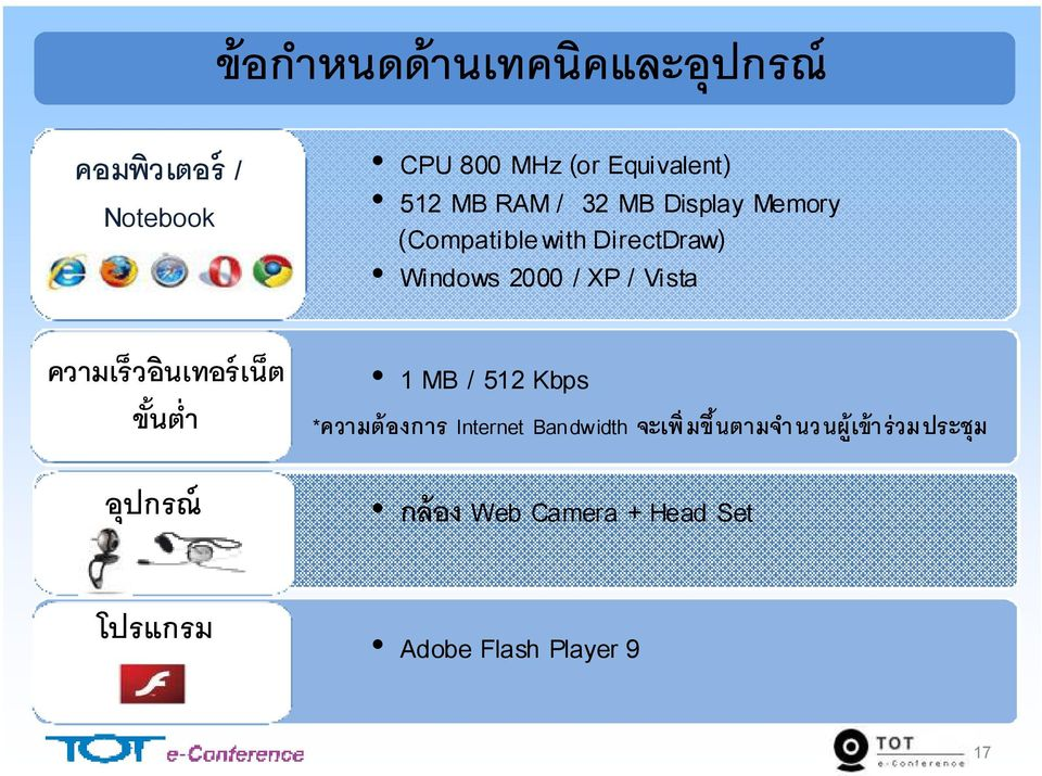 DirectDraw) Windows 2000 / XP / Vista 1 MB / 512 Kbps *ความต องการ Internet Bandwidth