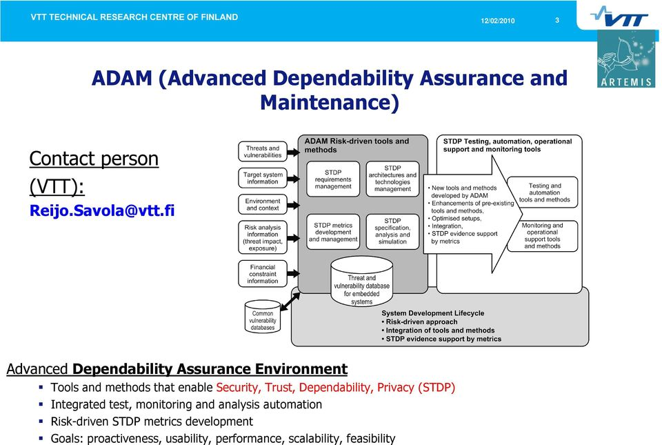 fi Advanced Dependability Assurance Environment Tools and methods that enable Security, Trust,
