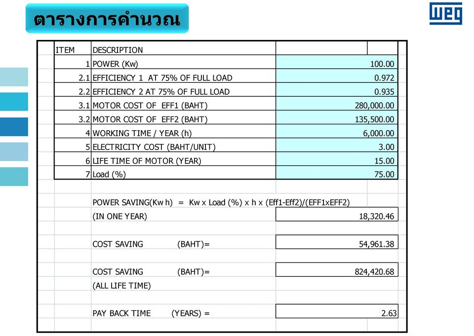 2 MOTOR COST OF EFF2 (BAHT) 4 WORKING TIME / YEAR (h) 5 ELECTRICITY COST (BAHT/UNIT) 6 LIFE TIME OF MOTOR (YEAR) 7 Load (%) 100.00 0.