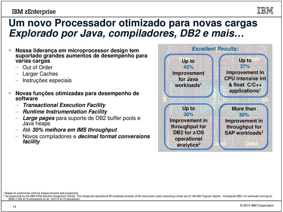 buffer pools e Java heaps Até 30% melhora em IMS throughput Novos compiladores e decimal format conversions facility Up to 45% Improvement for Java workloads 1 Up to 30% Improvement in throughput for