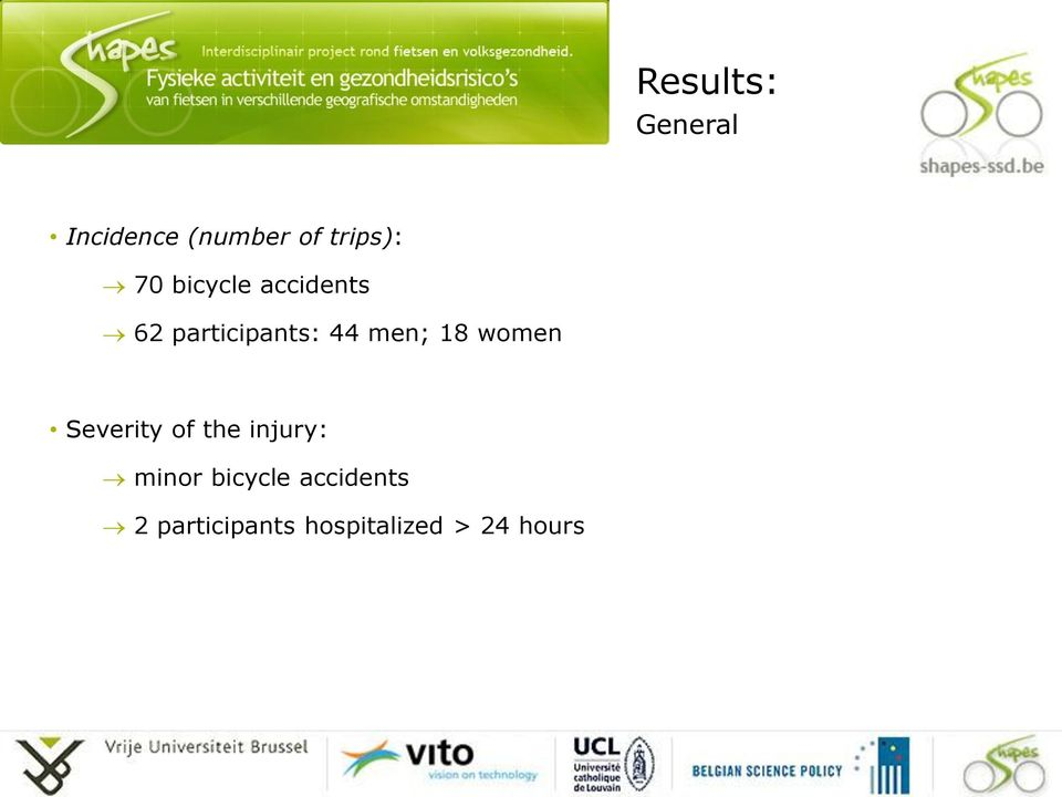 18 women Severity of the injury: minor bicycle