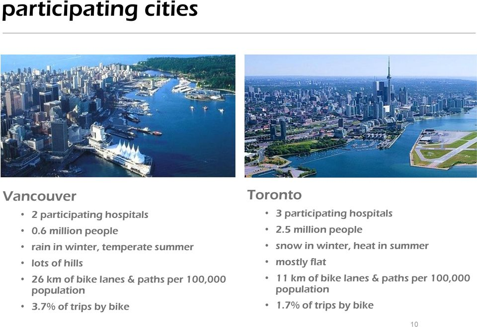 per 100,000 population 3.7% of trips by bike Toronto 3 participating hospitals 2.