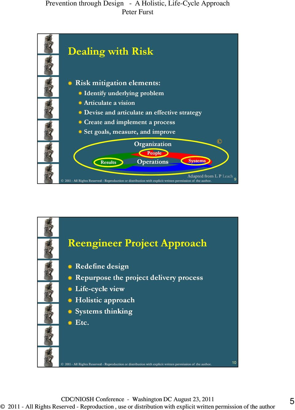Organization Results People Operations Systems Adapted from L P Leach 9 Reengineer Project Approach