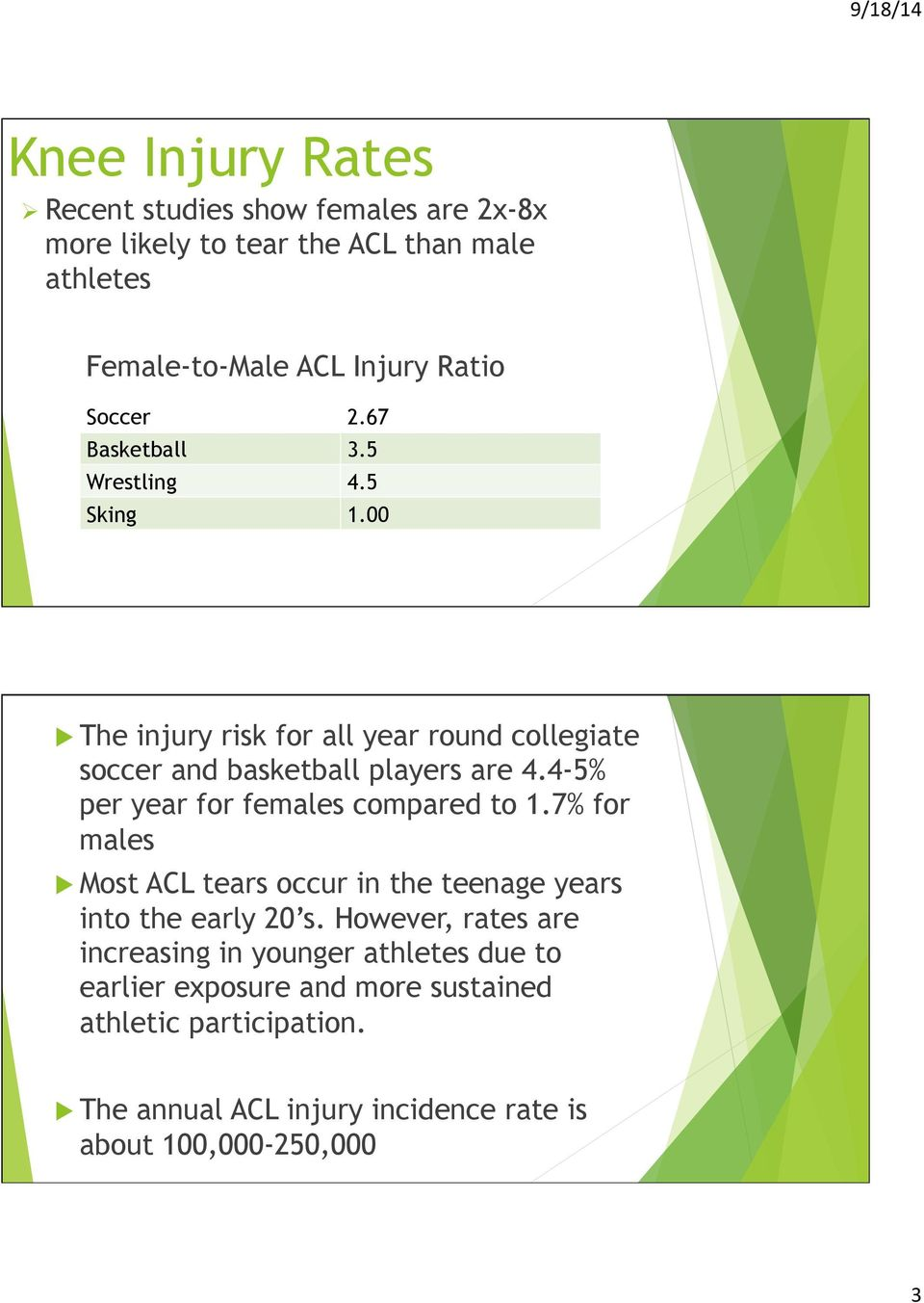 4-5% per year for females compared to 1.7% for males u Most ACL tears occur in the teenage years into the early 20 s.