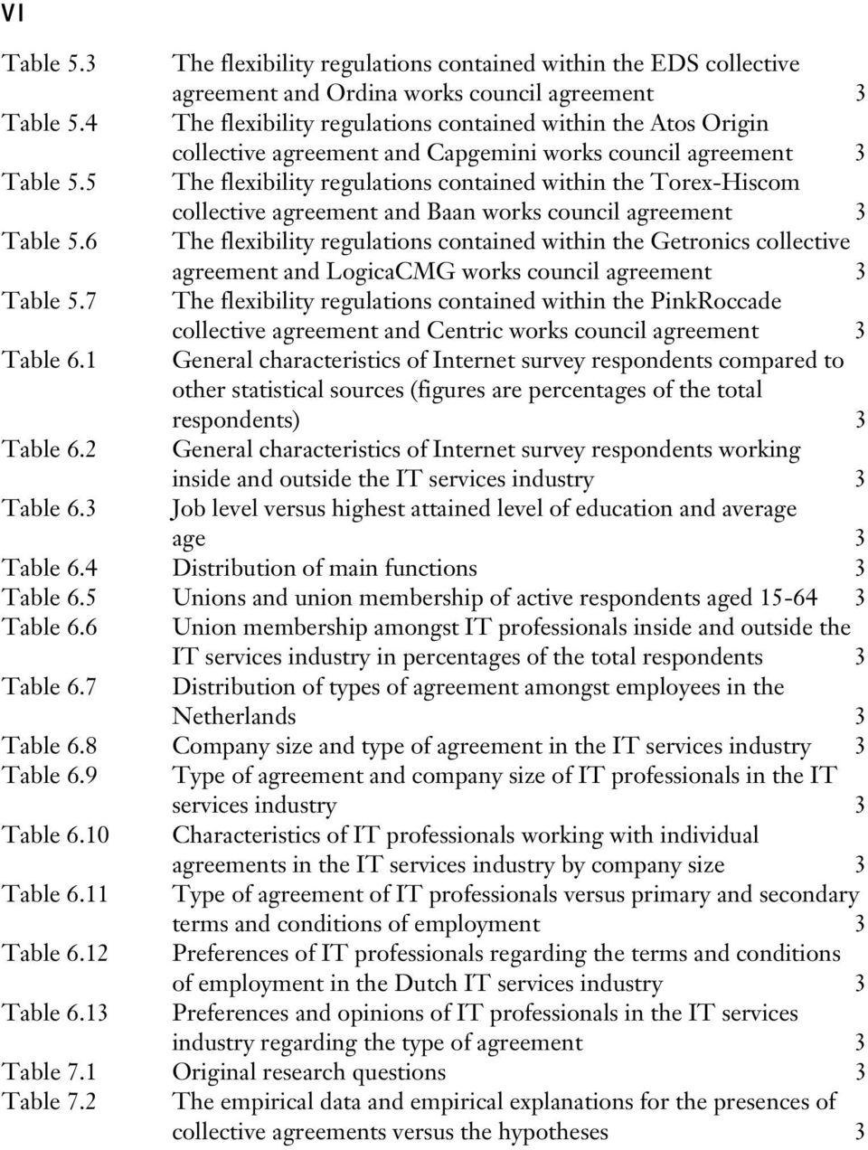5 The flexibility regulations contained within the Torex-Hiscom collective agreement and Baan works council agreement 3 Table 5.